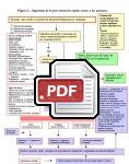 Captura de http://www.semfyc.es/pfw_files/cma/Informacion/modulo/documentos/ancianos.pdf